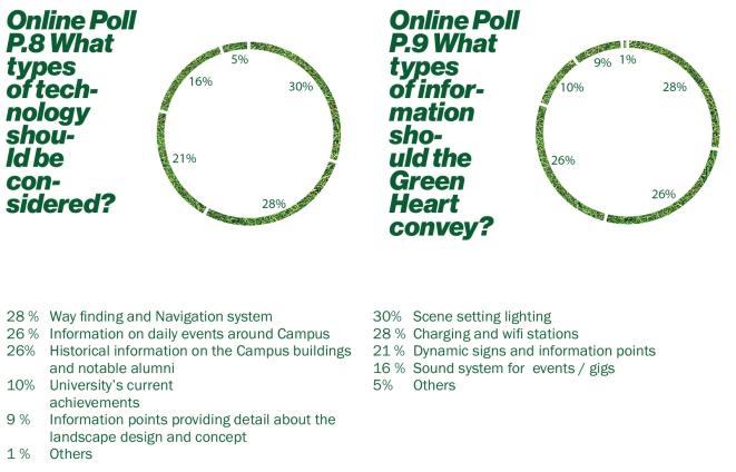 onling-polls-2